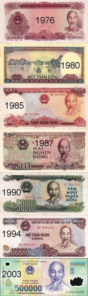 Các loại tiền và mệnh giá qua các thời kỳ